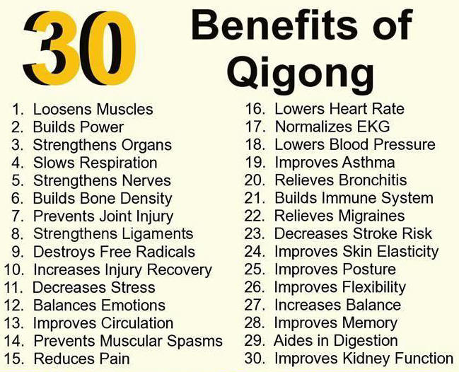 Qigong Related ...